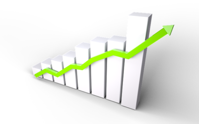 Standardizing Financial forecasting process